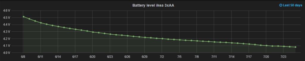 battery-ESP-01