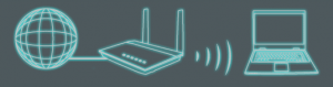 Wireless router mode